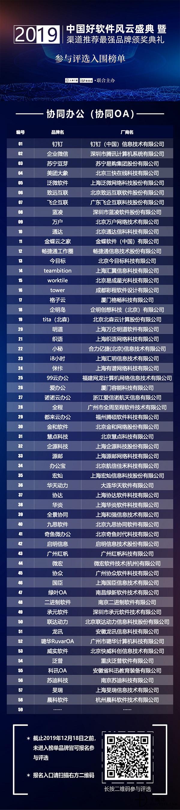 OA榜单.jpg