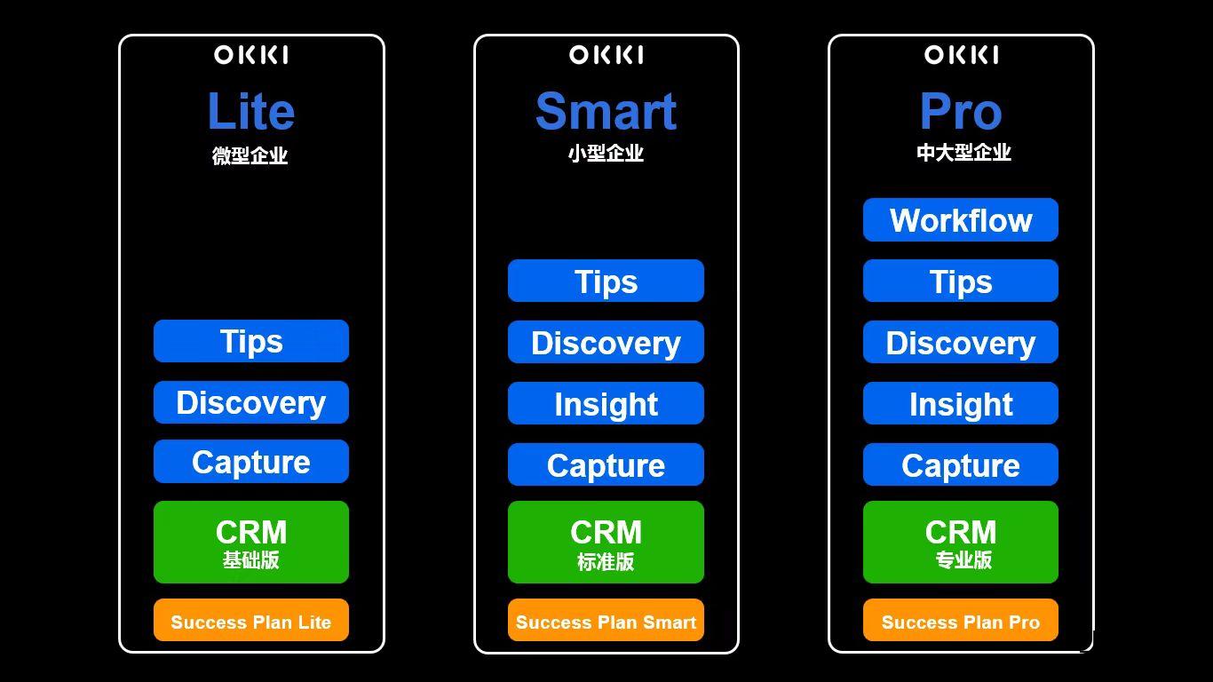 图2-OKKI五大AI新品及三大解决方案.jpeg