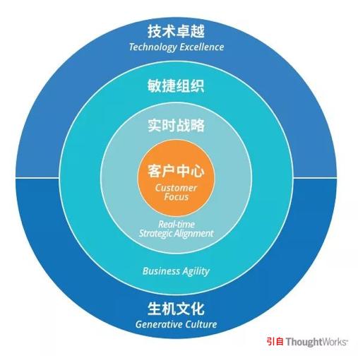 数字化企业模型 (1).jpeg
