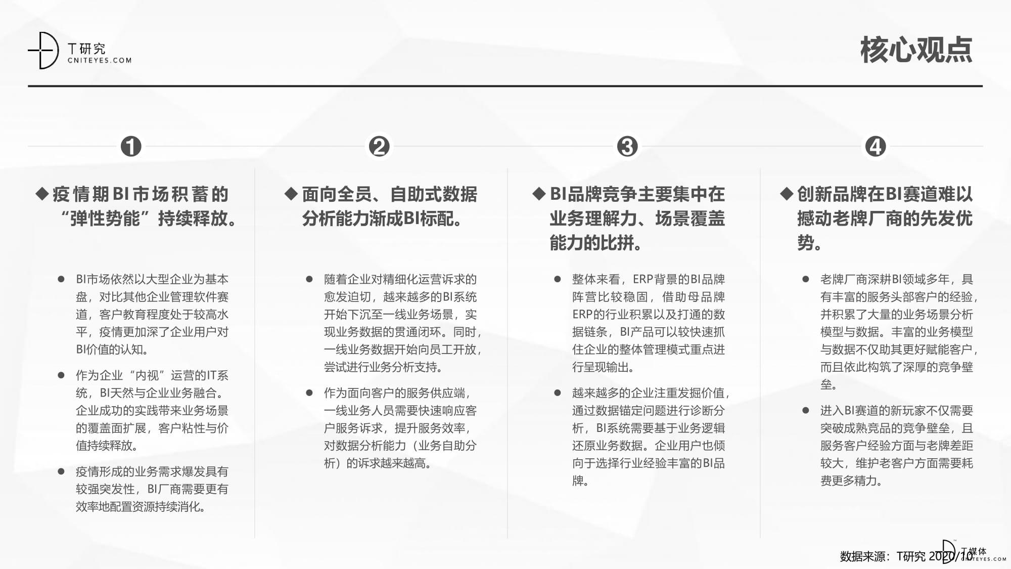 2020中国BI指数测评报告-04.jpg