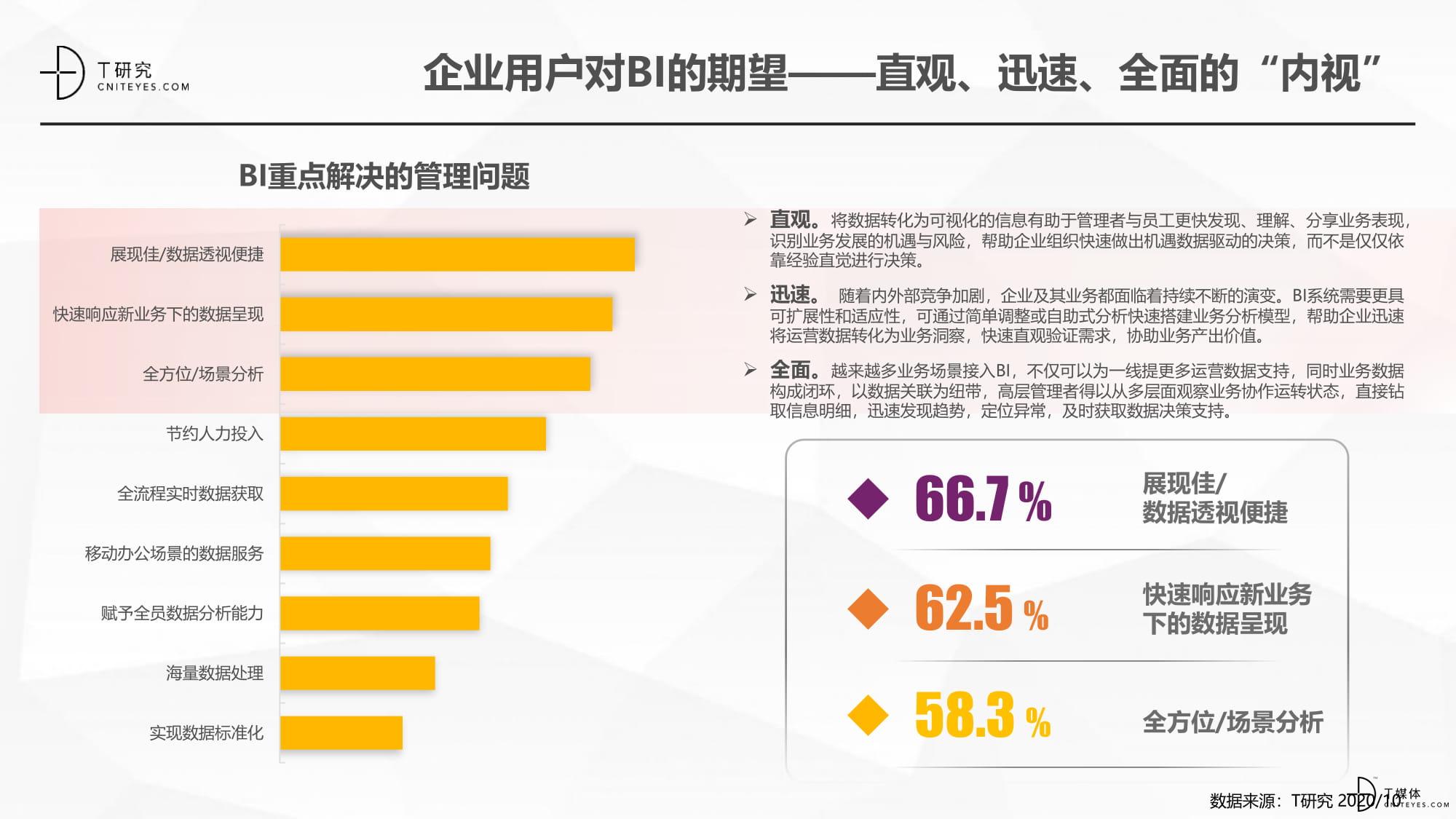 2020中国BI指数测评报告-07.jpg