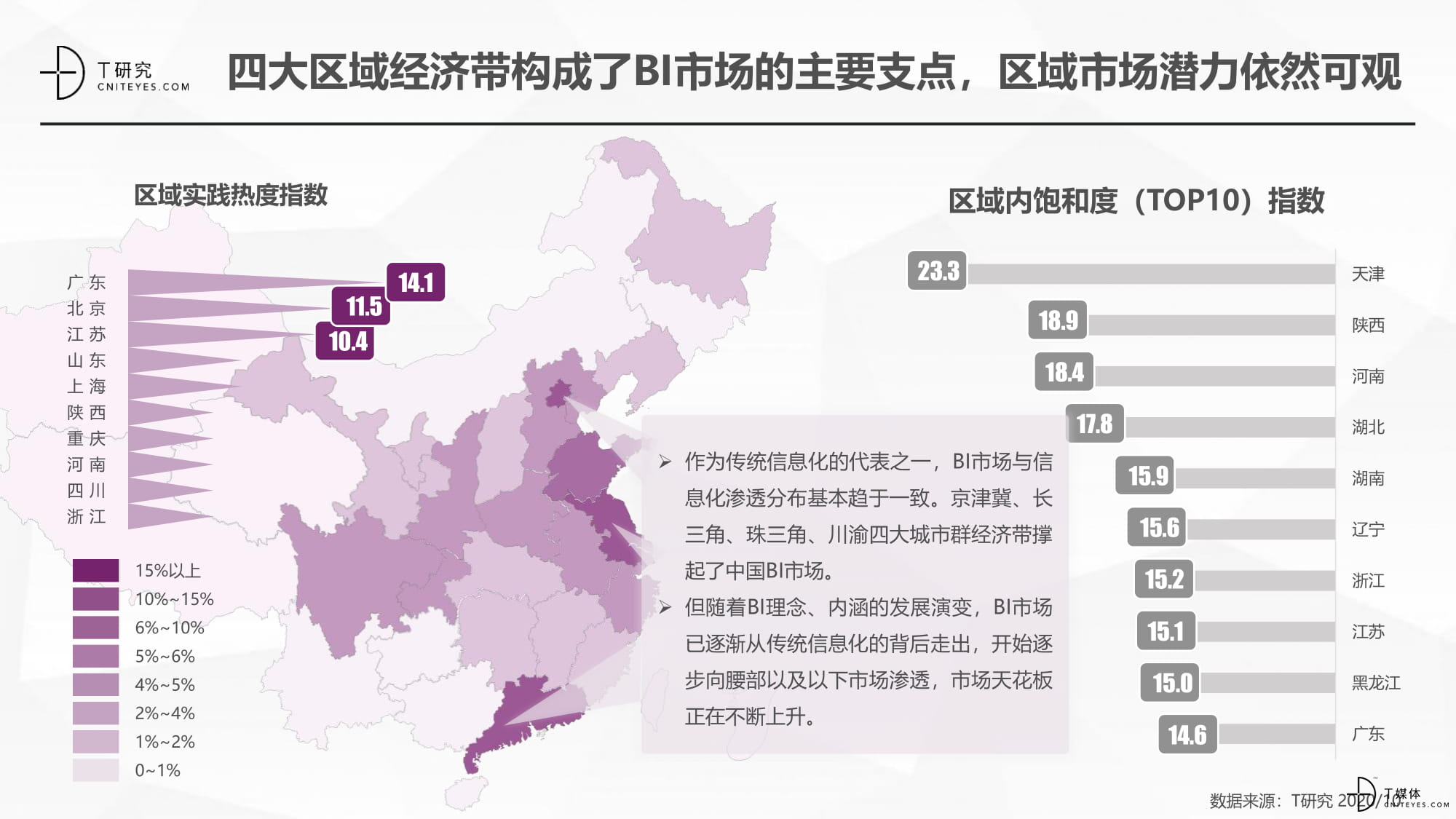 2020中国BI指数测评报告-14.jpg