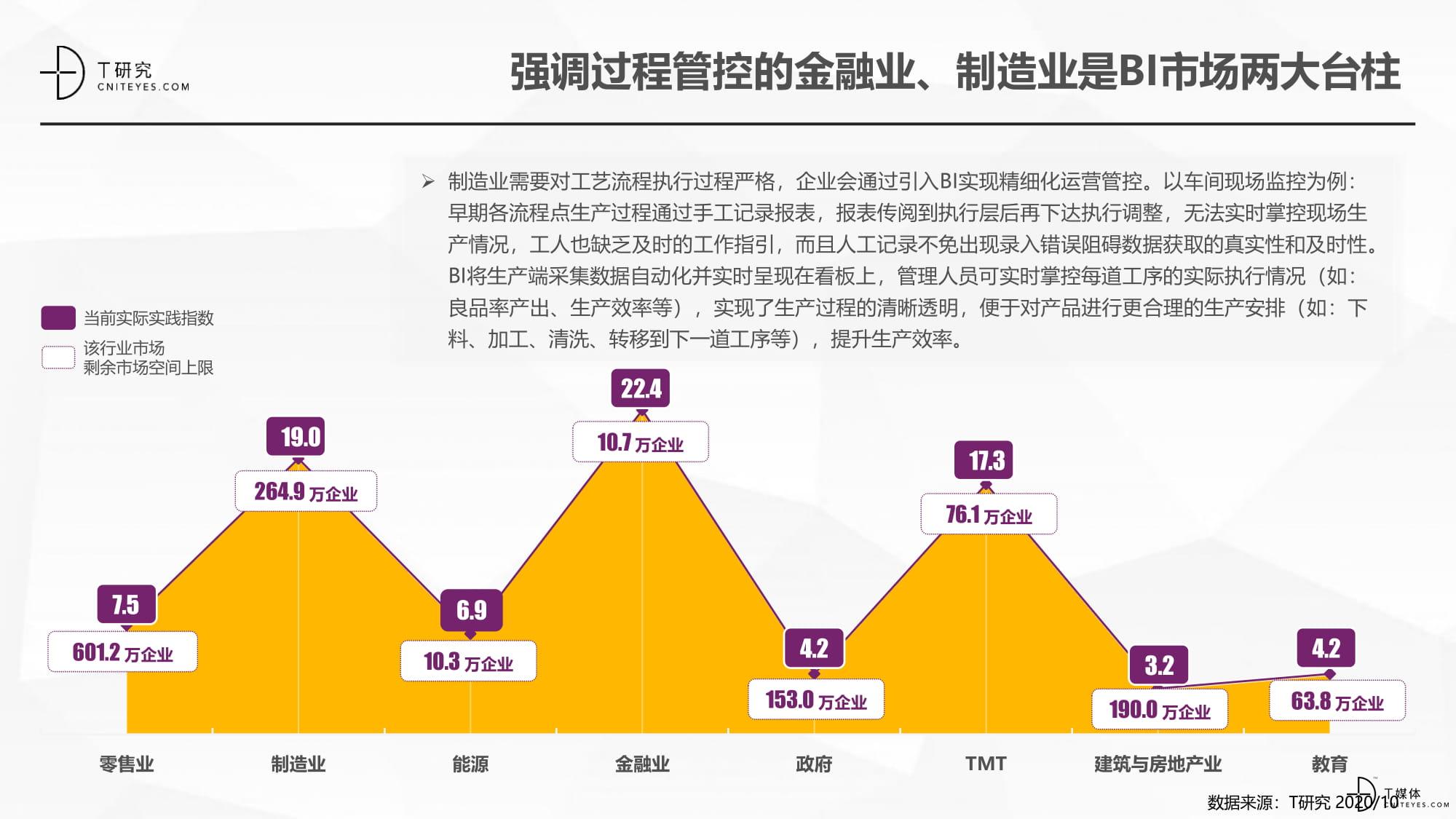 2020中国BI指数测评报告-15.jpg