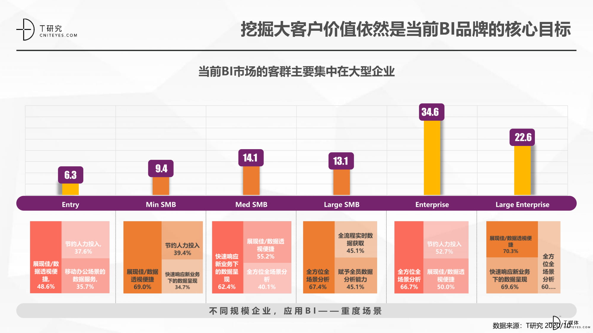 2020中国BI指数测评报告-16.jpg