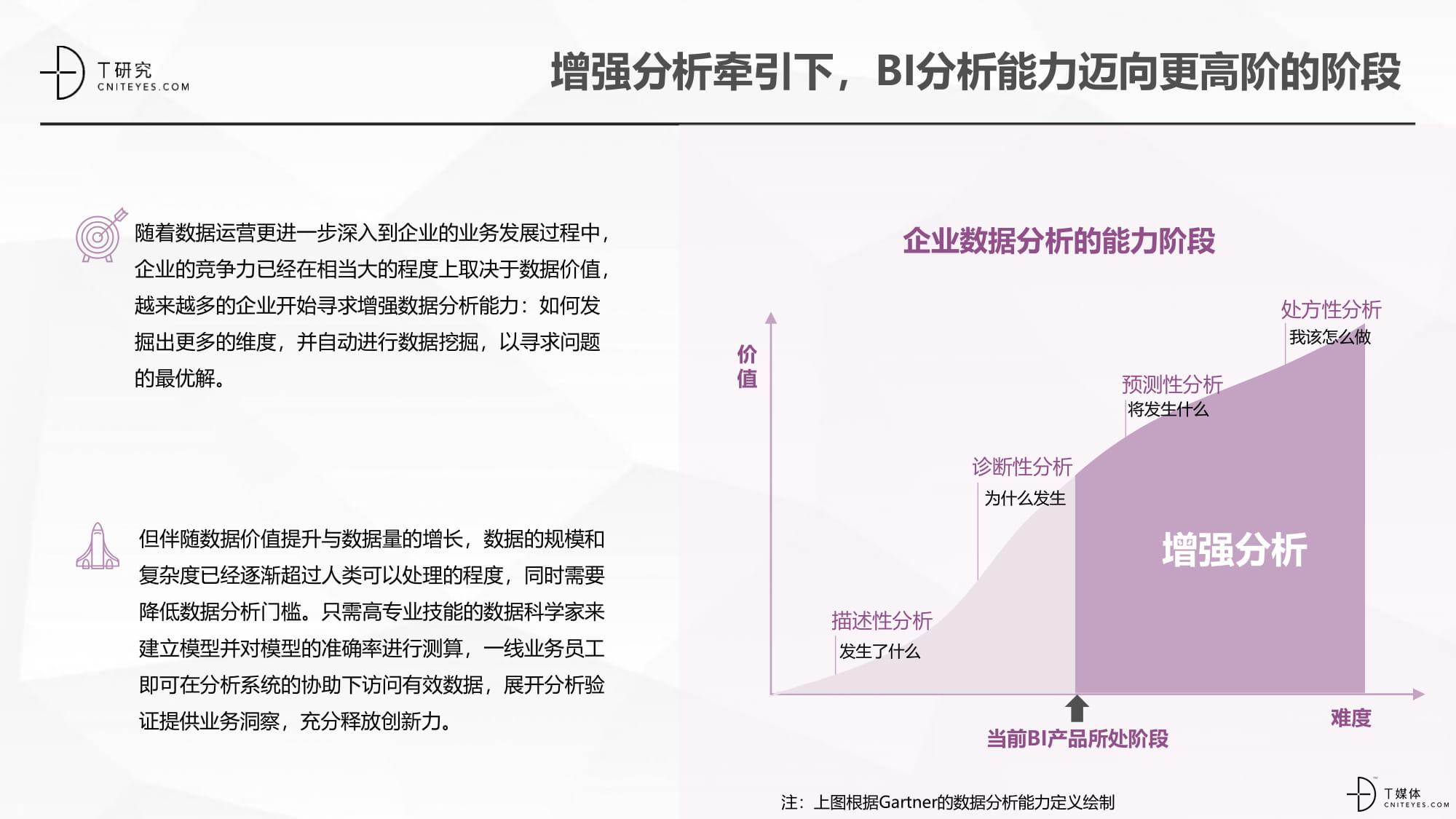 2020中国BI指数测评报告-37.jpg