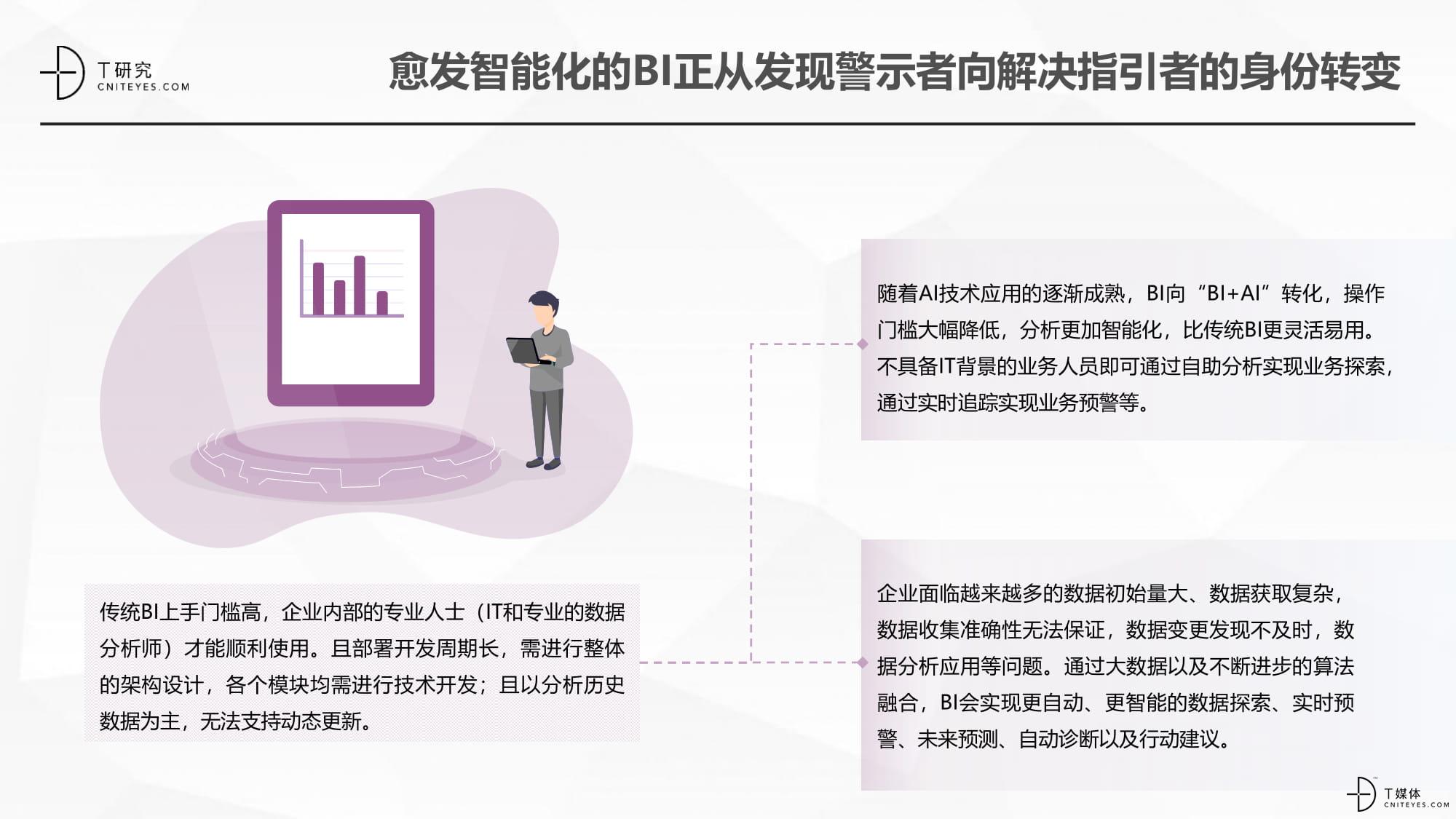 2020中国BI指数测评报告-38.jpg
