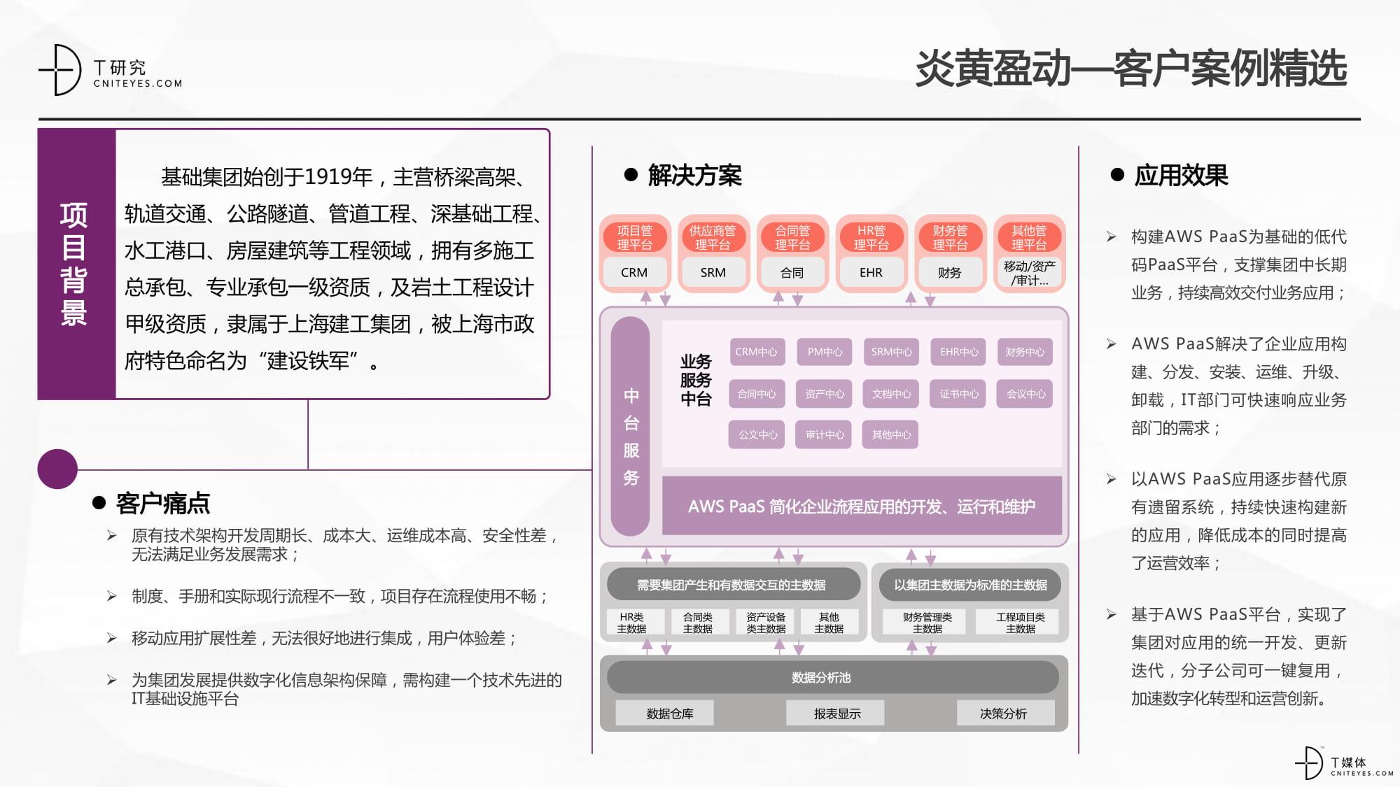 副本副本2020中国低代码平台指数测评报告V2.3-28.jpg