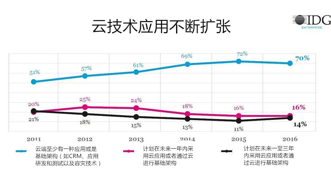 360%e6%88%aa%e5%9b%be20161206141807847_%e5%89%af%e6%9c%ac