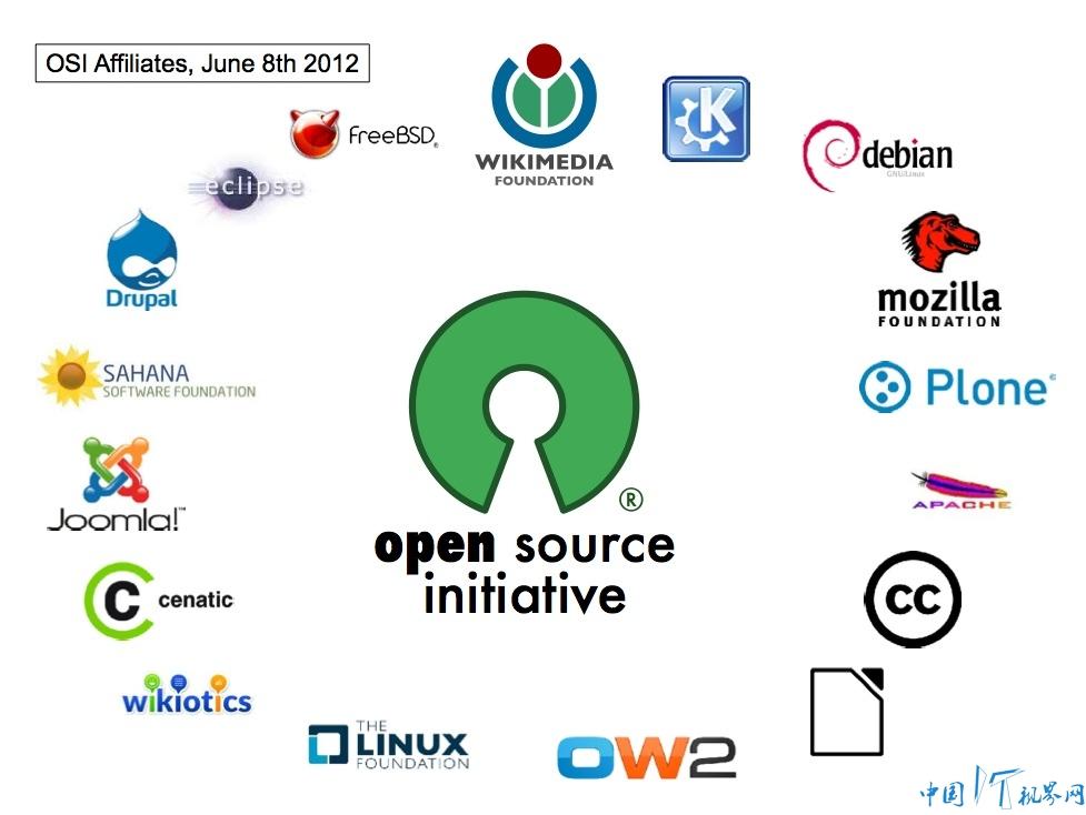 """在ITValue社区内针对开源所做的CIO调查中,38%的CIO认为开源所带来的优势是开发自主性强,其余则为:33%节约成本、13%安全性好、10%广大的技术支持、2%业内主流、其他4%。 而在2013年ITValue价值峰会的现场调查显示:近30%的CIO选择未来部署开源软件,私有云和商业软件的关注度位居其后。已经有40%CIO在带领企业向""""去IOE""""方向上发展。 对比传统商业软件,开源主要有四大方面优势:一、资产优化,节省成本,实现业务功能及创新项目。二、快速响应业务需求,强"""