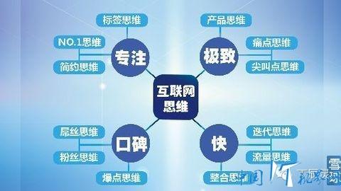 颠覆传统企业服务的互联网思维图片