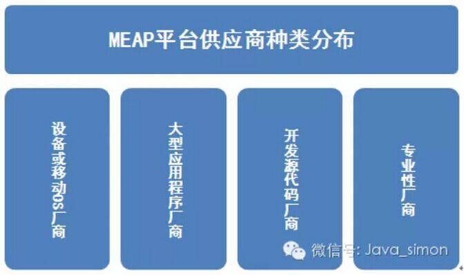 移动应用平台的选型关键和主力厂商推荐